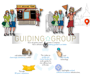 Guiding Group Experience