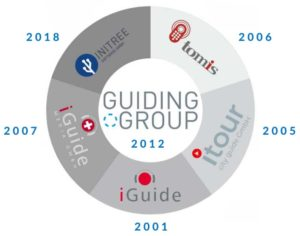 Guiding Group Companies